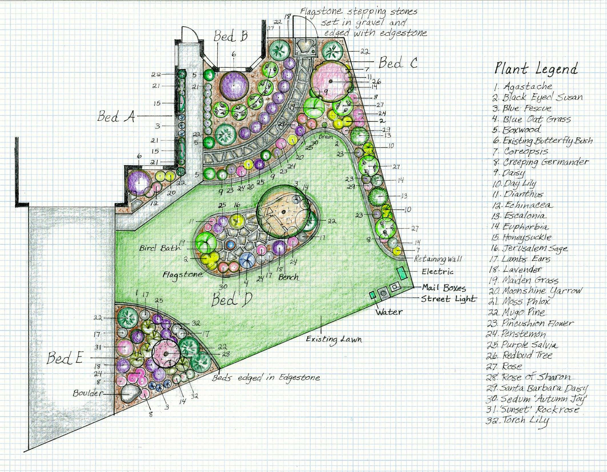Hansen-master-plan
