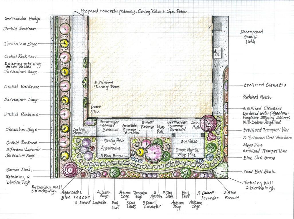 tehachapi landscape makeover plan